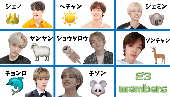nct 絵文字